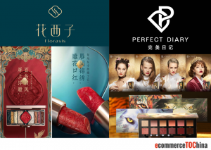 The Emerging Success of Chinese Beauty Brands Case Studies