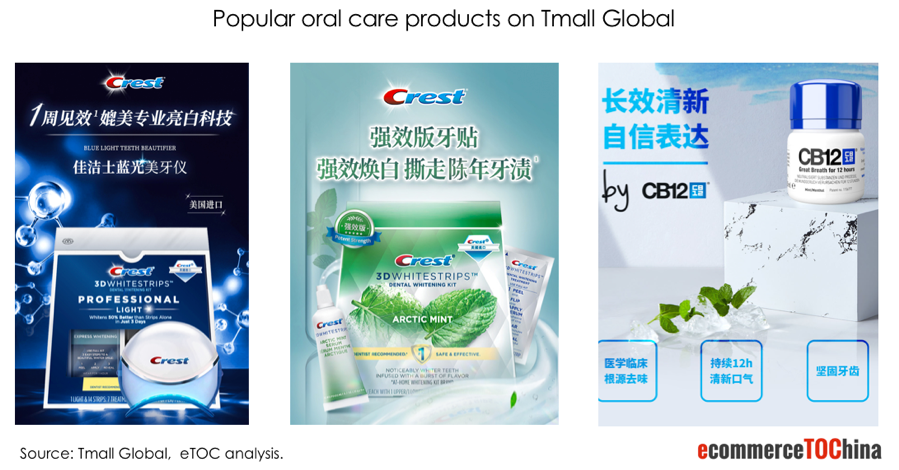 Popular Oral Care Products on Tmall