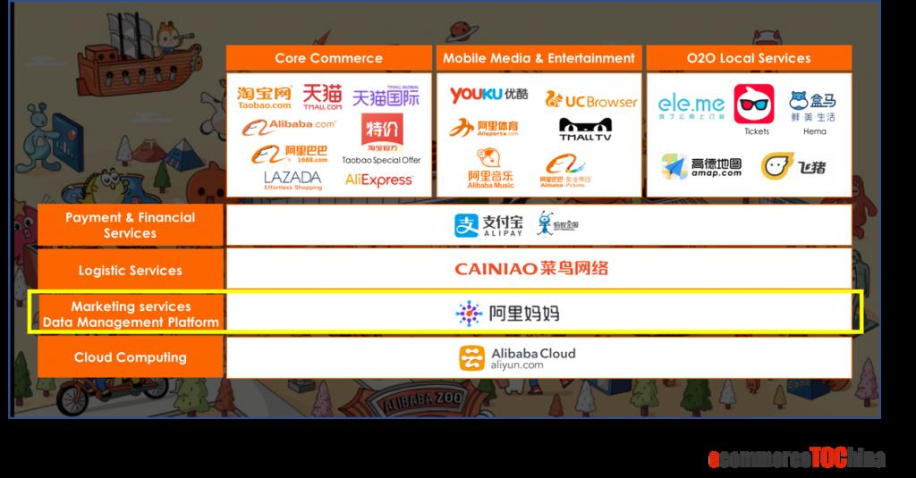 Alibaba Paid Advertising