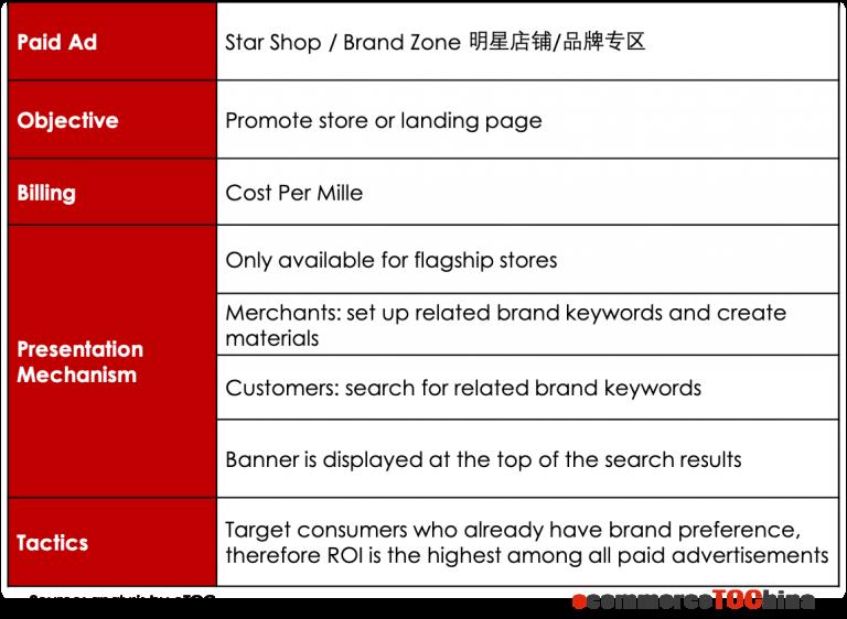 star shop brand zone