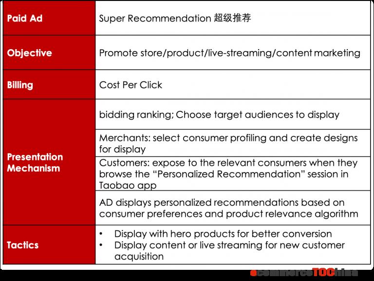 super recommendation