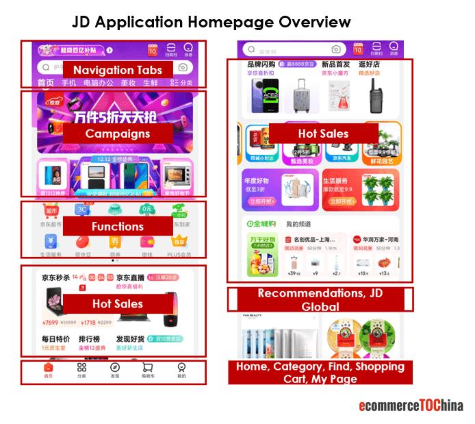 Top China E-Commerce Platform -- JD
