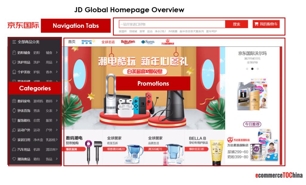 JD Global