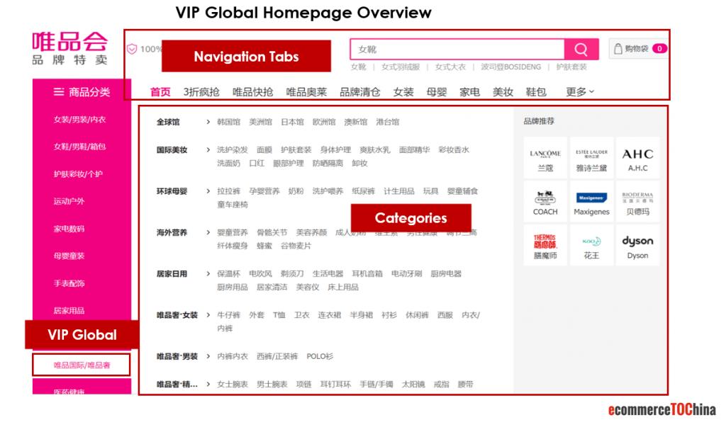 VIP Global