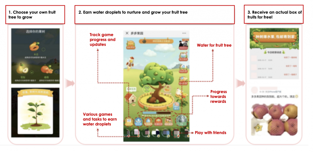 Pingduoduo Mini Game
