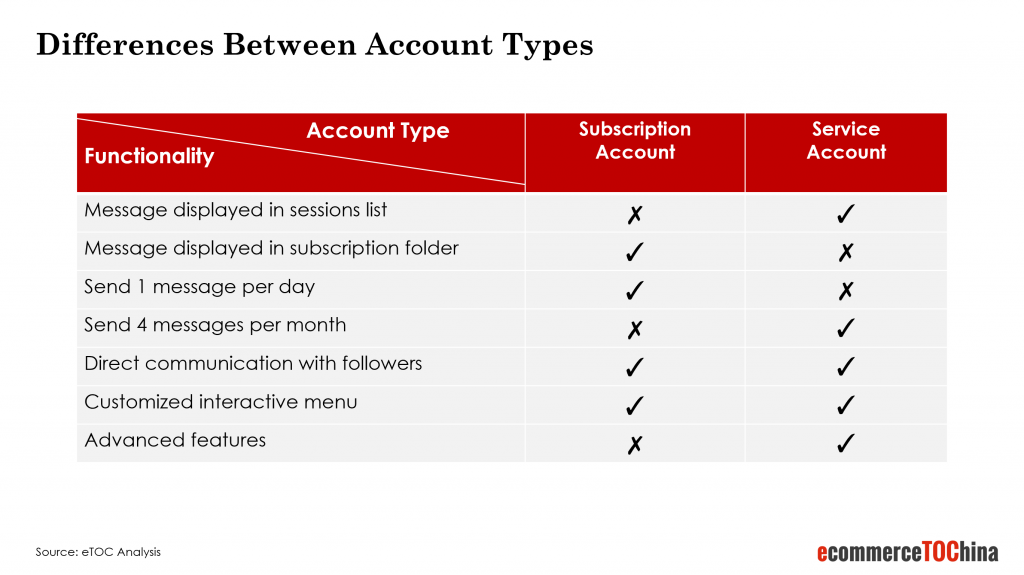 differences between account types