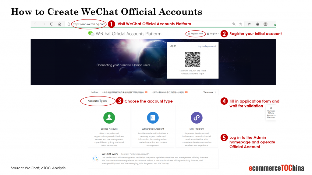 how to create wechat official accounts