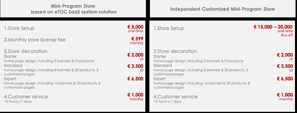 eTOC Mini Store Pricing