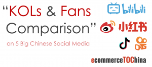 KOL Fans Comparison on 5 Big Chinese Social Media Platforms