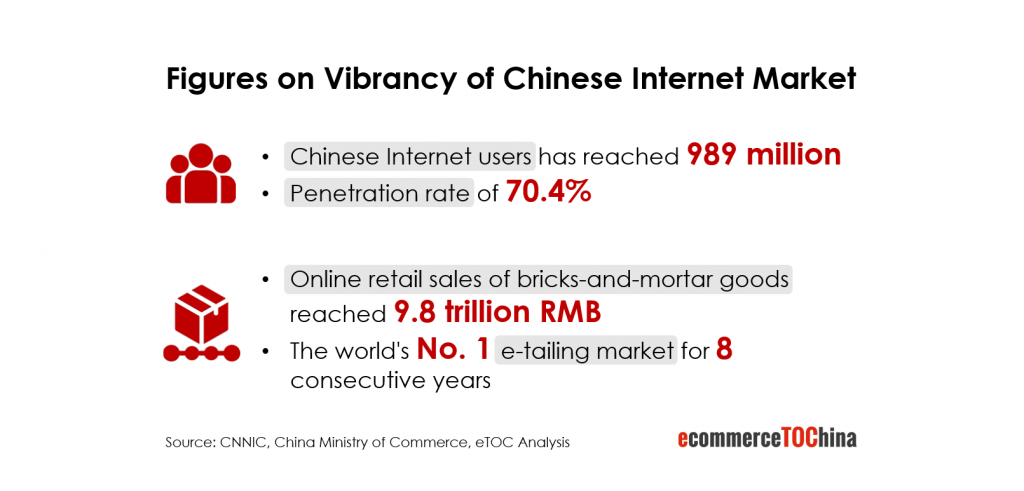 Figures of Chinese Internet Market