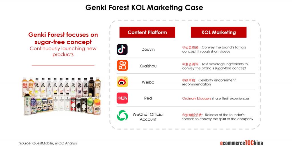 Genki forest KOL marketing case